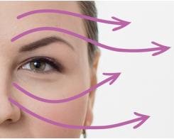 Средства для ухода за кожей вокруг глаз и губ